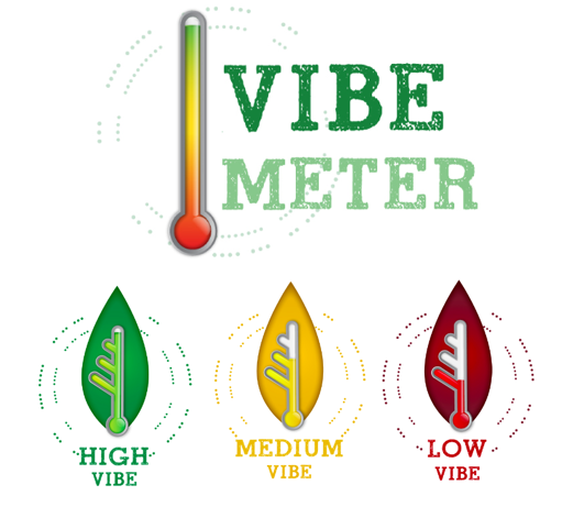 Post image for Vibe Meter: Saturated Fat